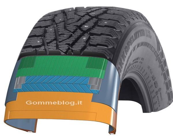 Nokian Hakkapeliitta LT2: nuovi pneumatici SUV 4×4