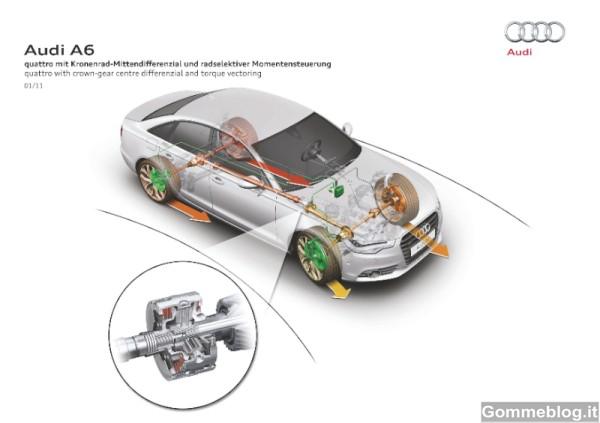 Audi A6: Report Completo su Dotazioni, Tecnica, Equipaggiamenti e Prestazioni 15