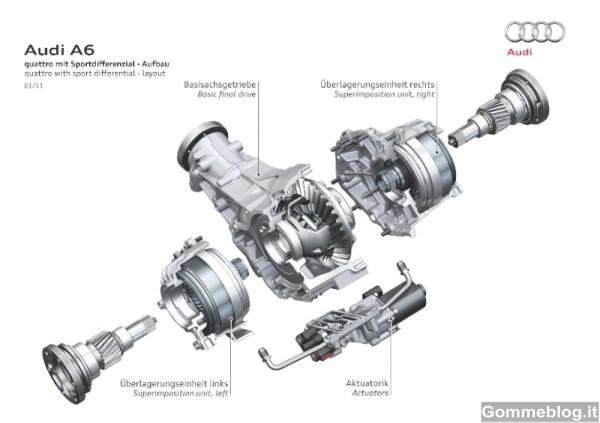 Audi A6: Report Completo su Dotazioni, Tecnica, Equipaggiamenti e Prestazioni 16