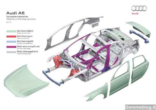 Audi A6: Report Completo su Dotazioni, Tecnica, Equipaggiamenti e Prestazioni 17