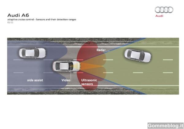Audi A6: Report Completo su Dotazioni, Tecnica, Equipaggiamenti e Prestazioni 20