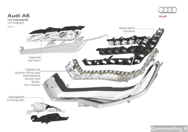Audi A6: Report Completo su Dotazioni, Tecnica, Equipaggiamenti e Prestazioni 7