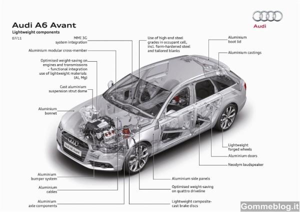 Audi A6: Report Completo su Dotazioni, Tecnica, Equipaggiamenti e Prestazioni 1