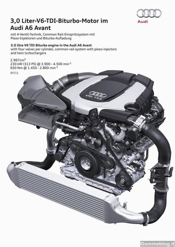 Audi A6: Report Completo su Dotazioni, Tecnica, Equipaggiamenti e Prestazioni 11