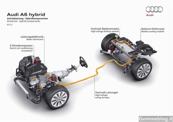 Audi A6: Report Completo su Dotazioni, Tecnica, Equipaggiamenti e Prestazioni 14