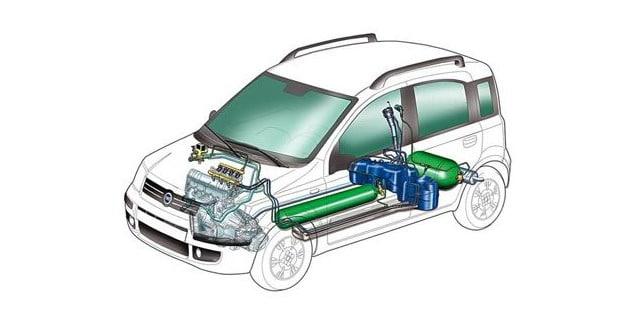 Caro Benzina? Per il gruppo Fiat, GPL e Metano sono la scelta più giusta. Ecco perchè
