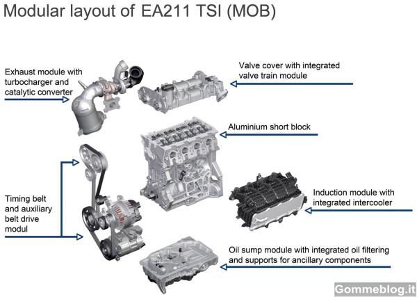 Tecnica auto: i nuovi Motori Benzina Volkswagen EA211 4