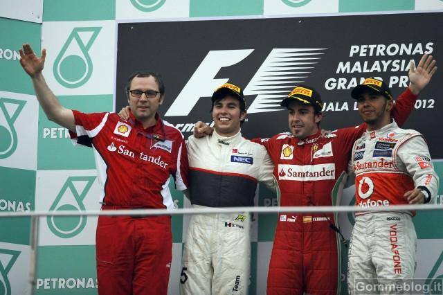 Ferrari 2012: a Sepang Ferrari Alonso è davanti a tutti