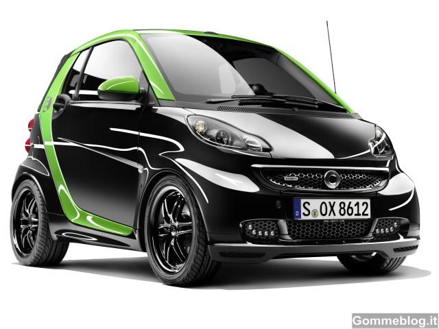 Smart Brabus Electric Drive: nuova vettura sportiva dal cuore verde