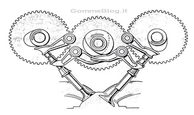 Ducati Desmo: il cervello del motore