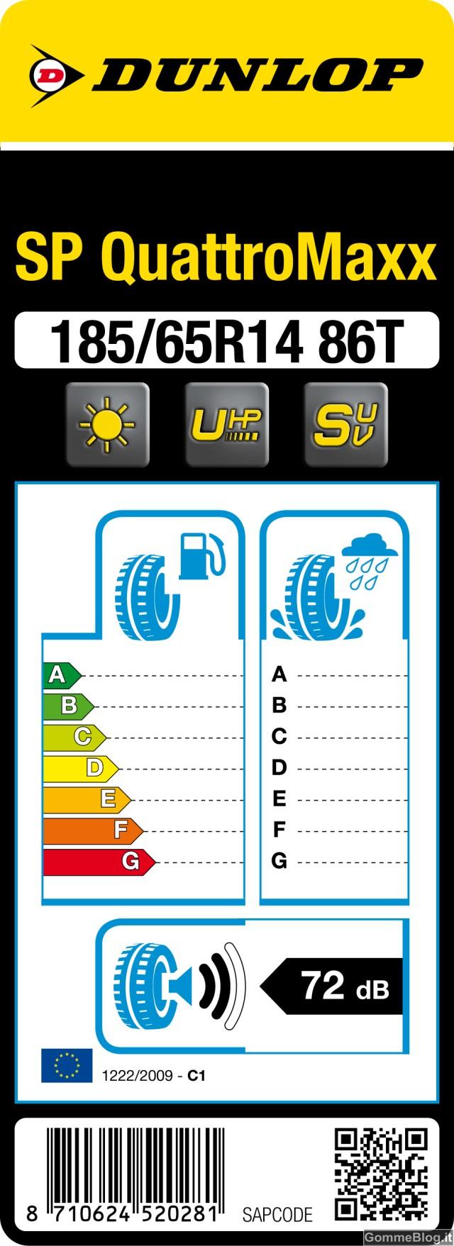 Dunlop aggiunge il QR Code alla nuova Etichetta Europea Pneumatici 1