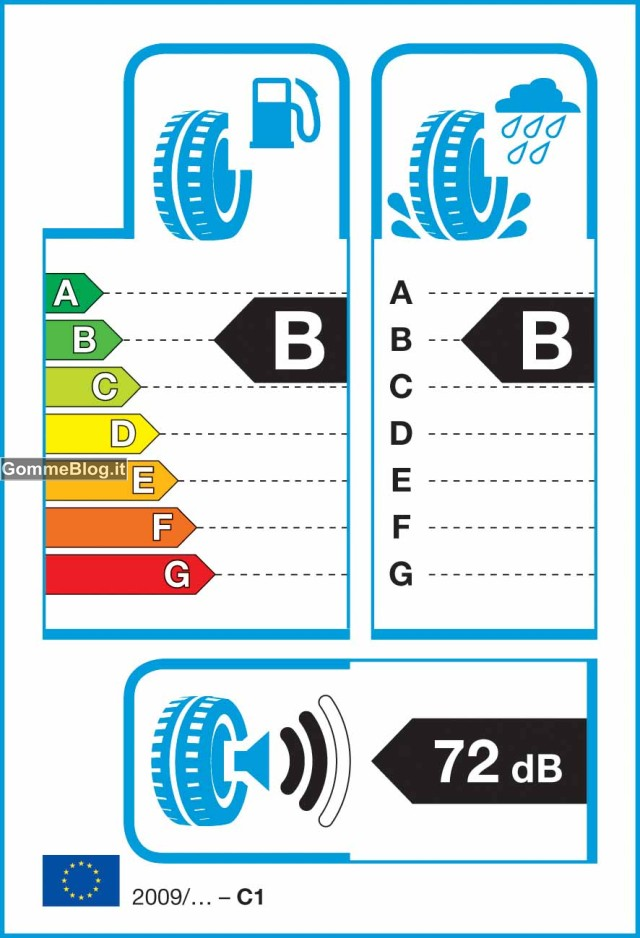 Pneumatici e veicoli: un binomio imprescindibile per comfort, sicurezza e ambiente