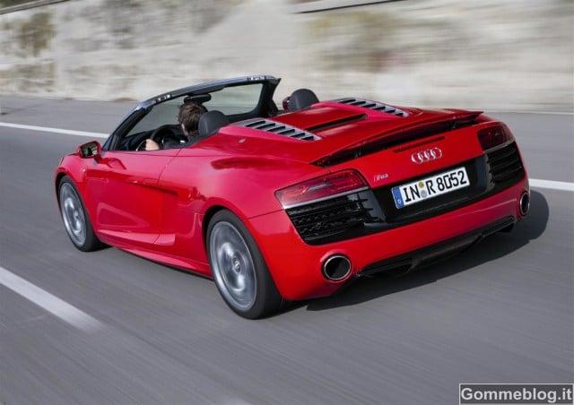 Nuova Audi R8: Report Completo su Tecnica e Performance 2