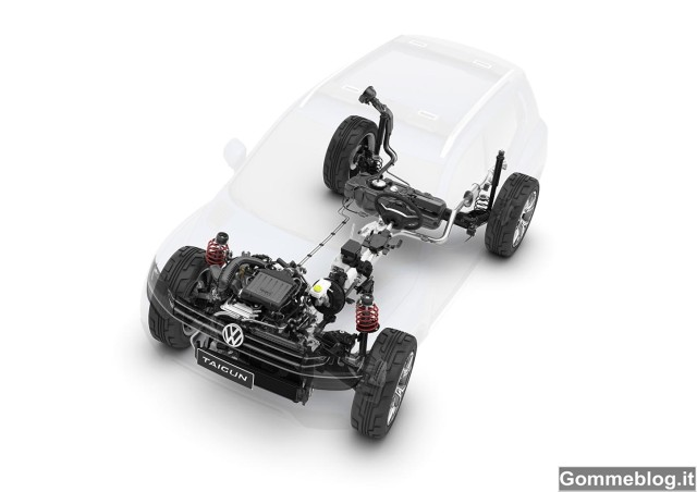 VW Taigun: ecco come sarà il nuovo SUV Volkswagen 2