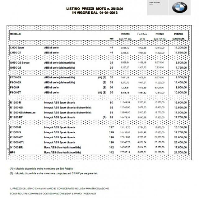 listino prezzi 2013 BMW motorraid