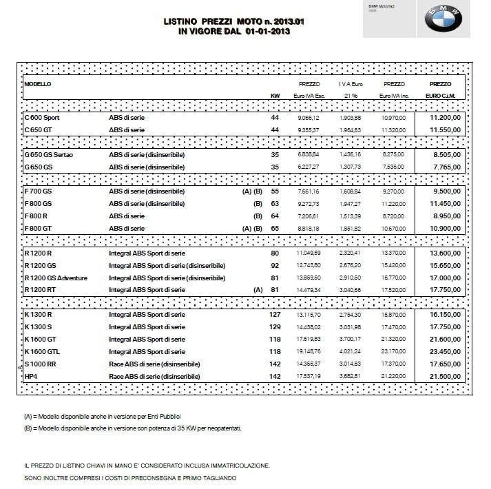 Listino prezzi BMW Motorrad 2013: stessa qualità ma prezzi ridotti