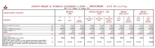 listino prezzi mitsubishi ASX restyling 2013
