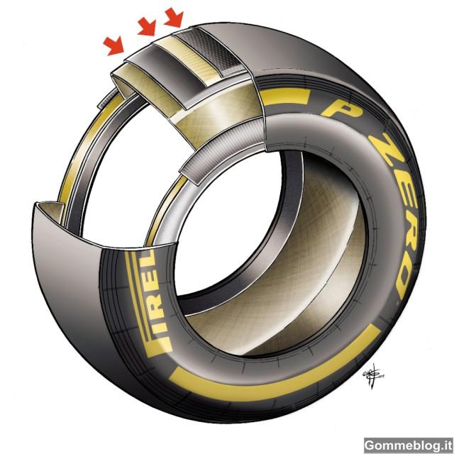 Gomme F1 2013: i nuovi PZero e Cinturato visti da vicino