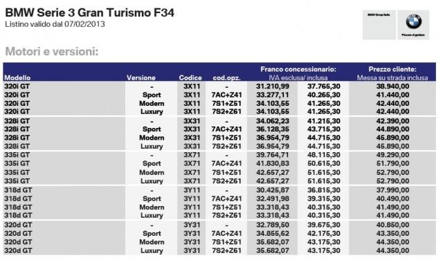 listino prezzi BMW serie 3 gran turismo F34
