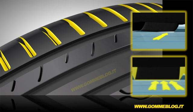 "Gommeblog.it  all'evento Goodyear Dunlop ""Guidiamo l'innovazione"""