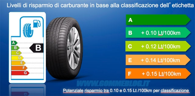 goodyear-efficientfrip-performance-13