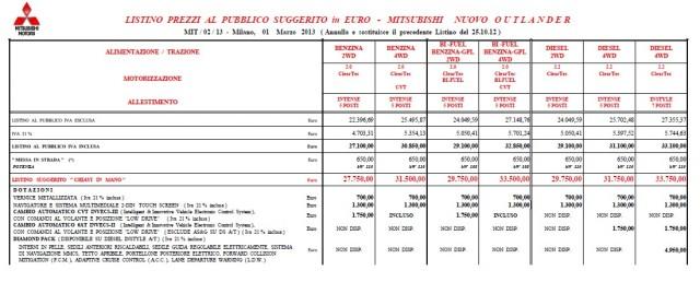 listino prezzi Nuovo Mitsubishi Outlander BI-FUEL benzina-gpl