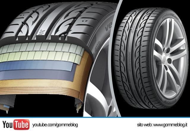 Hankook Ventus V12 evo²: Prestazioni, Design ed Ecosostenibilità 1