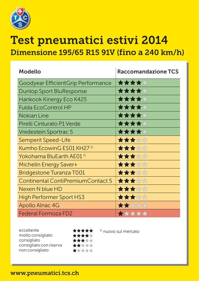 TCS-2014-195_65_R15