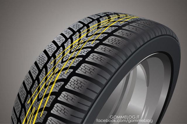Dunlop-SP-WinterSport-4D