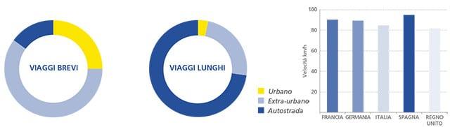 Michelin-road-Usage-02