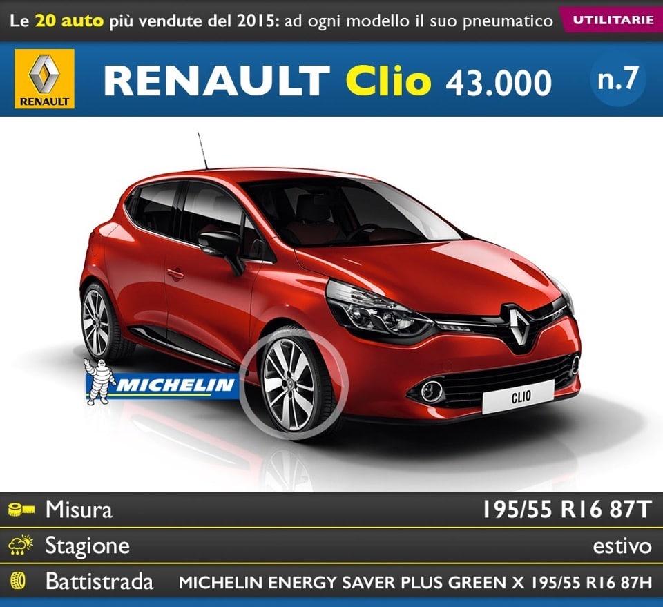 Le 20 auto più vendute in Italia nel 2015: ecco le gomme ... per ogni modello 25