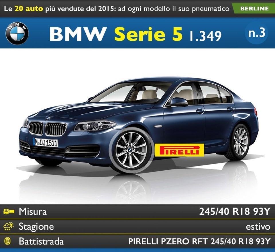Le 20 auto più vendute in Italia nel 2015: ecco le gomme ... per ogni modello 36
