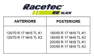 Metzeler-RacetecRR