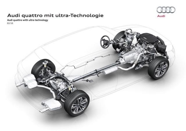 Magna Flex 4: il cuore della nuova trazione Audi quattro Ultra 1