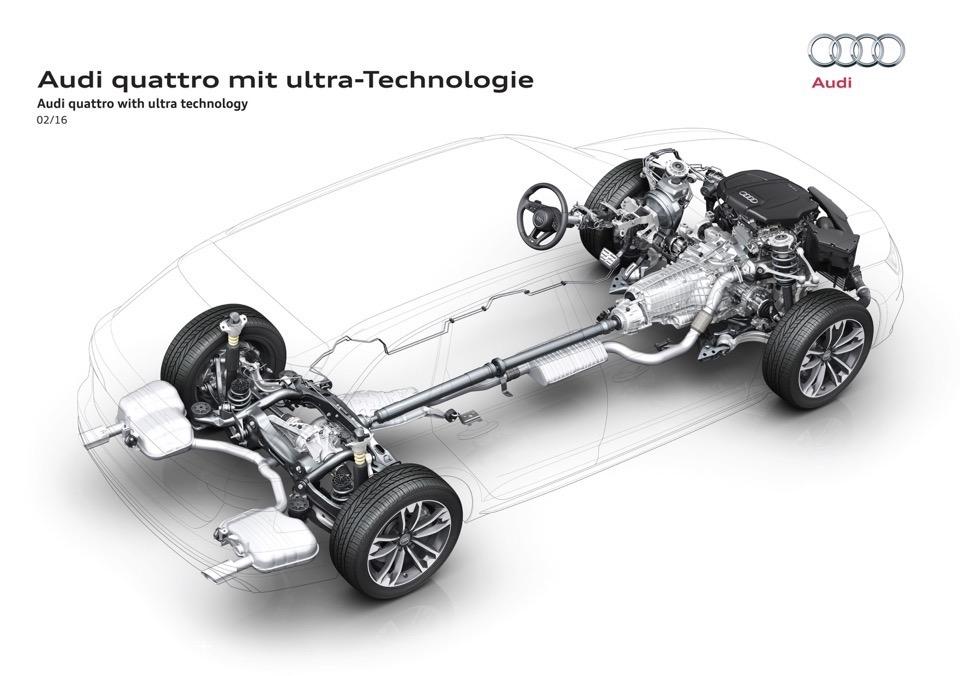 Nuova Trazione Audi quattro ultra: Come Funziona la Trazione quattro del futuro