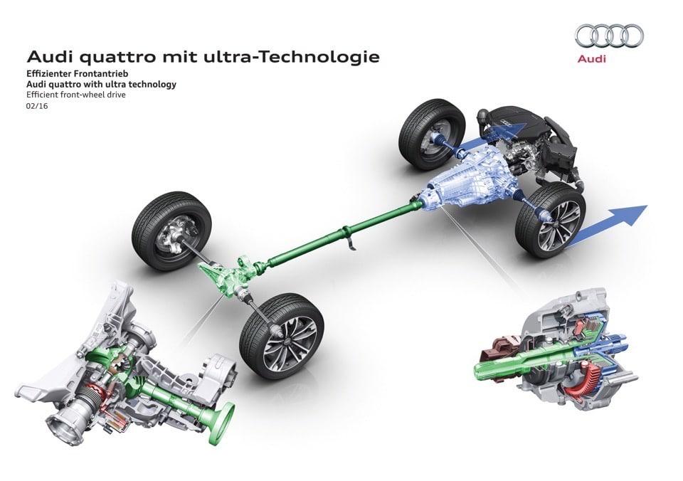 Magna Flex 4: il cuore della nuova trazione Audi quattro Ultra 5