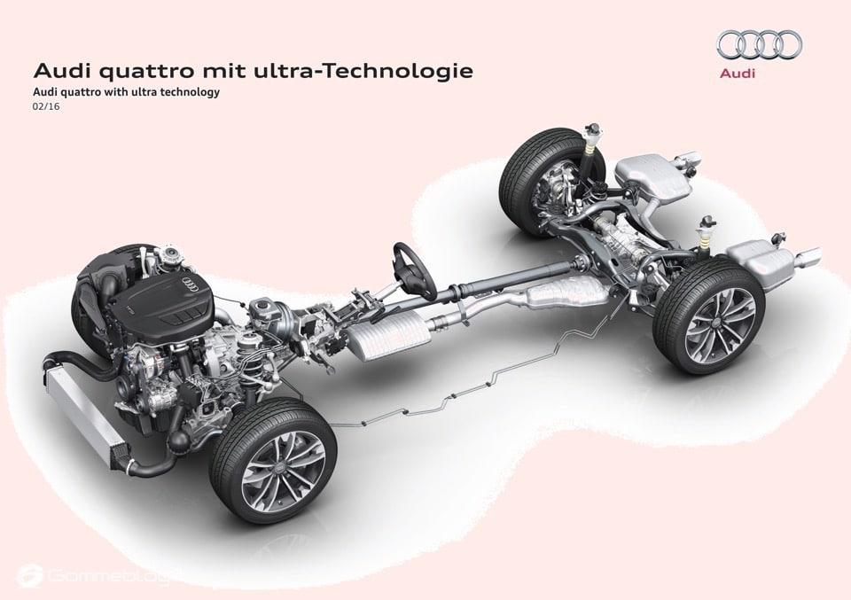 Magna Flex 4: il cuore della nuova trazione Audi quattro Ultra 3