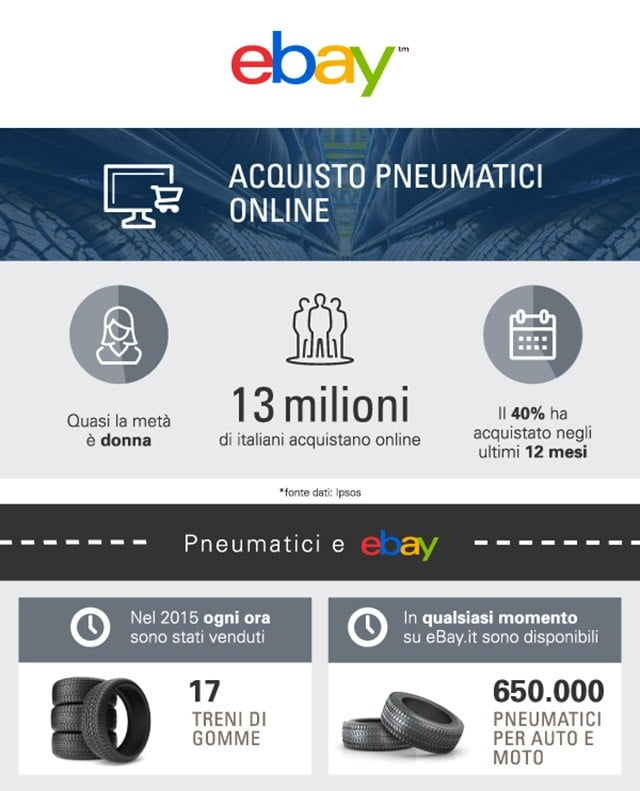 Pneumatici Ebay