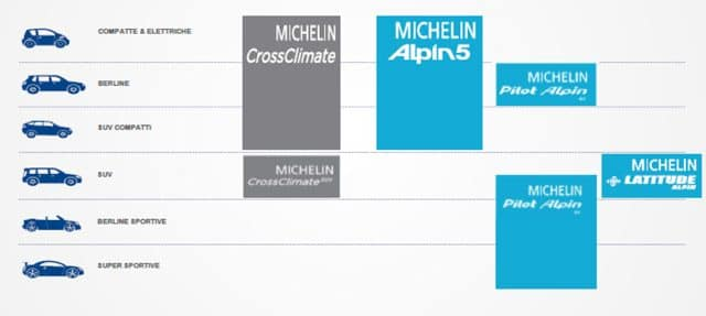 gomme-michelin-1