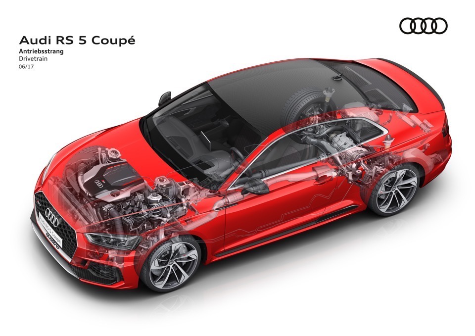 Audi RS 5 Coupé: V6 biturbo 2.9 TFSI, 450 CV e 0-100 in 3,9 sec 16