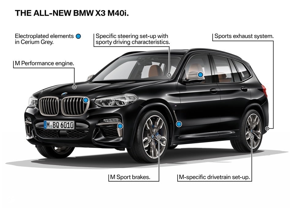 Nuova BMW X3 2017: Carratteristiche, Interni Esterni [VIDEO] 38