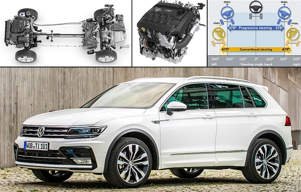 Volkswagen Tiguan 2.0 BiTDI 240 CV. TECNICA e PRESTAZIONI 28
