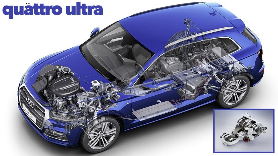 Magna Flex 4: il cuore della nuova trazione Audi quattro Ultra