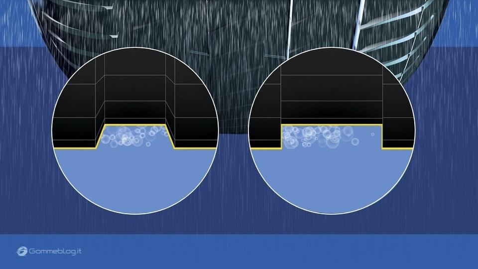Pneumatici Michelin Primacy 4: Prestazioni dal 1° all'ULTIMO chilometro 17