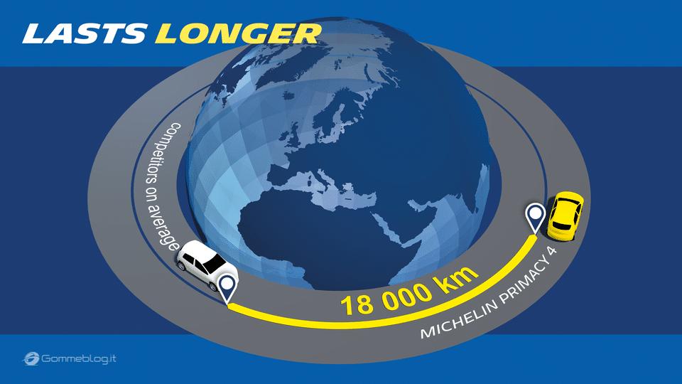 Pneumatici Michelin Primacy 4: Prestazioni dal 1° all'ULTIMO chilometro 13