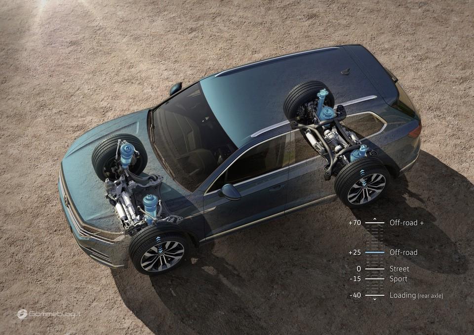 Nuova VW Touareg: Ecco come funziona la stabilizzazione del rollio 19