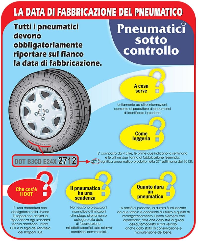 DOT Pneumatici: davvero le gomme auto hanno una scadenza ? 1