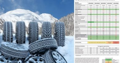 Test Pneumatici Invernali 2019: gomme strette più efficaci su neve 19