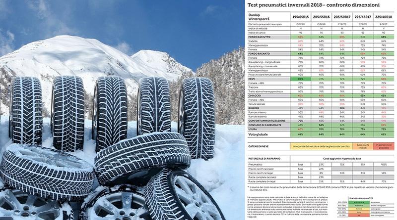 Test Pneumatici Invernali 2019: gomme strette più efficaci su neve 2