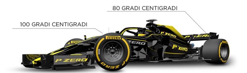 Pneumatici Formula 1 - Tutte le Novità Pirelli 2019 2